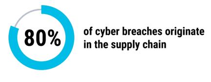 Data-breach-statistic