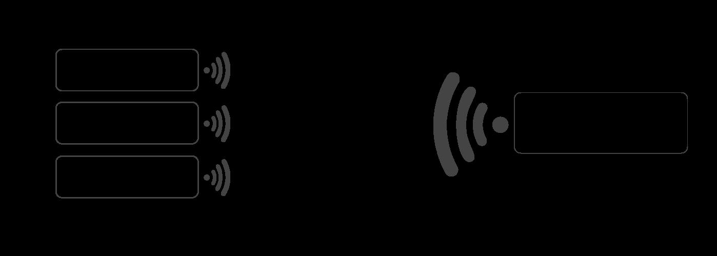 individual_device_iot