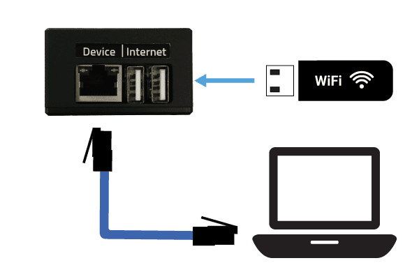 wifi ethernet connection